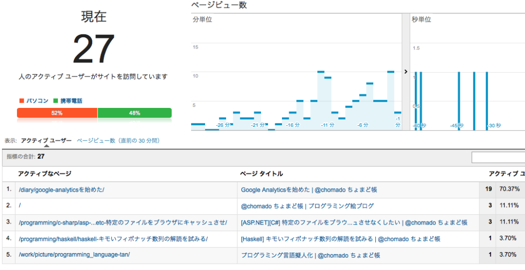 スクリーンショット 2014-11-12 20.13.47