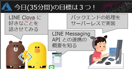 line clova messaging api
